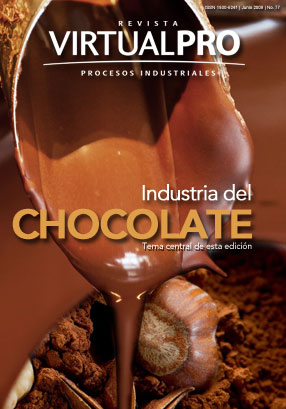 Industria del chocolate